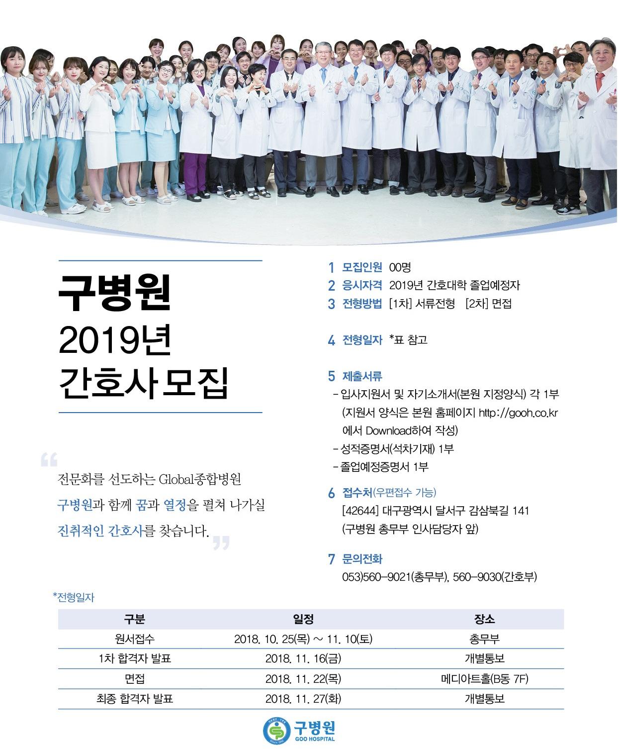 2019년도 간호사